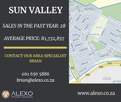 Alexo Property Brokers - Real Estate Agent - Cape Town, Western ...
