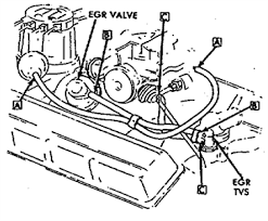 solved i need a diagram of fixya this instead is 1976 350 and 400 v8 engine 4bbl out efe or air injection systems