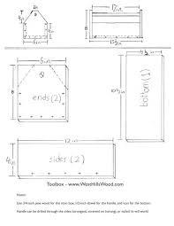 sheet metal tool box plans. build a metal tool cabinet sheet box plans l