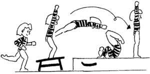 Hoornse Gymnastiek Turn Club Laatste Nieuws