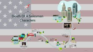 Death Of A Salesman Character Chart Characters In Death Of A Salesman By Noah Gullan On Prezi