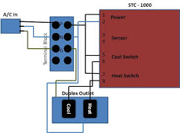 stc based controller for a fridge fermentation chamber home used in this is the stc 1000 which is designed for use aquariums also it only reads in degrees c the colors used for wires in the diagram are