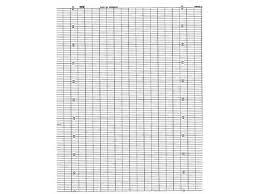 Graphic Controls Strip Chart Fanfold Range 0 To 101 61 Ft Yok B9538rn 01 Newegg Com