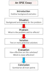 examples of problem solution essays essay examples problem solving  examples of problem solution essays essay flowchart example problem solution essay topics