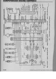 i get hold of a wiring diagram turbo diesel ecm hi david see if this is what you need