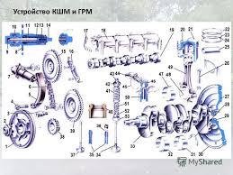 Презентация на тему КУРСОВАЯ РАБОТА по Техническому  2 Устройство КШМ и ГРМ