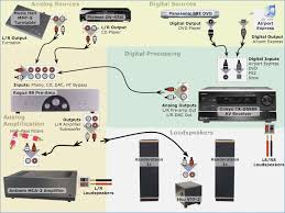 wiring diagram home theater wiring diagram hdmi home theater home theater wiring diagram software wiring diagram home theater wiring diagram hdmi home theater