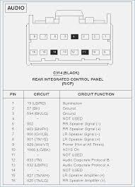 2000 ford explorer eddie bauer radio wiring diagram fasett info 2000 ford ranger radio wiring diagram at 2000 Ford Radio Wiring Diagram