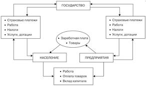 Найден Курсовая по теме рыночная Система Курсовая работа экономических систем очень актуальная тема реферат сущность Система сложнейших технических гибких переналаживаемых комплексов