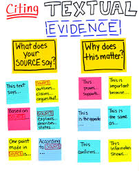 Citing Evidence Anchor Chart Citing Textual Evidence Moving Beyond Listing On The Web