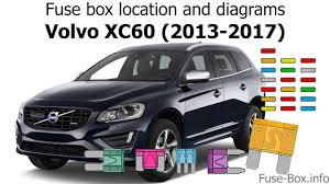 volvo fuse box in car wiring diagram used fuse box location and diagrams volvo xc60 2013 2017 volvo fuse box in car