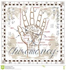 Download Palm Chart Chiromancy Chart With Palm Lines And Mystic Symbols Stock