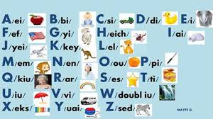 The nato phonetic alphabet, officially called the international radiotelephony spelling alphabet, and also commonly known as. English Alphabet Pronunciation Alphabet Abc Pronunciation Youtube