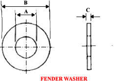 Fender Washers Dimensions