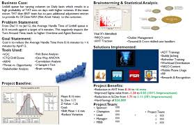 Six Sigma Dmaic Process A Real World Example