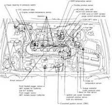 similiar 02 sentra engine diagram keywords grand marquis cooling fan relay on 1998 nissan sentra belt diagram
