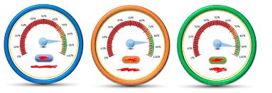 Rstudio Creating Richer Speedometer Gauge Charts For