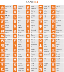 Kanji Translation Chart A Kanji N4 Chart V1 Album On Imgur