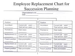 Ppt Perencanaan Sdm Hr Planning Powerpoint Presentation