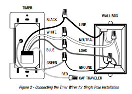 trouble installing 5 wire defiant daylight adjusting indoor switch configuration which you apparently do not have for single pole operation the red wire off the timer should simply be capped off and not used