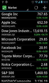Real Time Stock Quotes Awesome Stocks Realtime Stock Quotes 48mobile