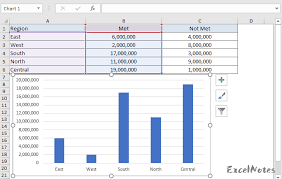 How To Format Axis Labels As Millions Excelnotes