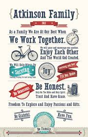 family vision statement justlivingfully atkinson family mission statement poster