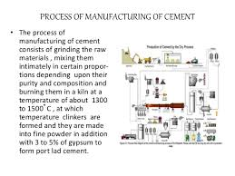 Manufacturing Of Portland Cement