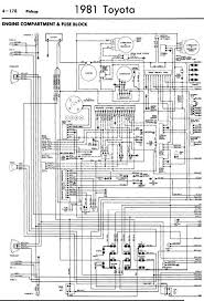 truck wiring diagram toyota pickup wiring diagram toyota wiring diagrams