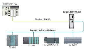 siemens s7 200 plc wiring diagram wiring diagram similar as siemens plc s7 200 cpu224r 24 relay outputs 14input