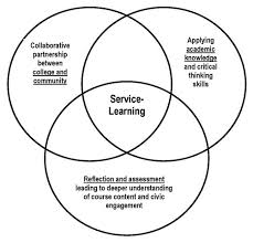 service learning social work human services  distance learning essay service and online learning