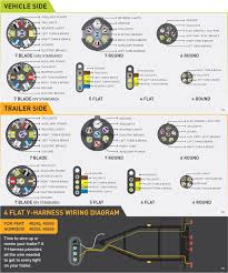 grote trailer wiring diagram new ford polering flat inside Signal Stat 900 Wiring Diagram at Grote Wiring Schematics