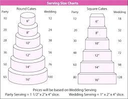 Round Cake Size Chart Wedding Cake Chart Serving Size Wedding Cake Serving Chart