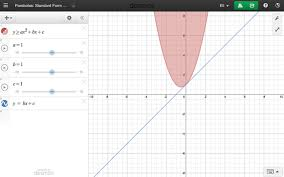 Charts And Graphs Software Free Download Desmos Graphing Calculator Download