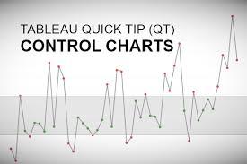 Tableau Qt Control Charts Tableau Magic