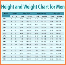 Large Frame Weight Chart 76 Rare Mens Weight Chart