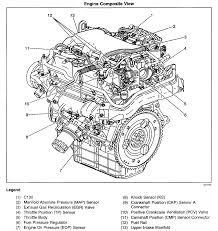 oldsmobile alero diagram 1999 Oldsmobile Intrigue Engine Diagram 99 Olds Intrigue
