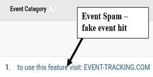 Traffic And Referrer Analytics To Removing Guide Google Fake Spam In vwYqIEnS