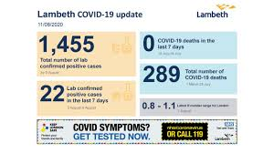 You can search by address, city, county, zip code. Let S Act Together To Stop The Spread Of Covid 19 Love Lambethlove Lambeth