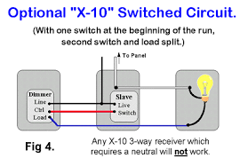 which one should i use part vii hometoys if you do however you won t be able to change your mind later and use a 3 wire 3 way dimmer or a relay receiver because there is no neutral in that box