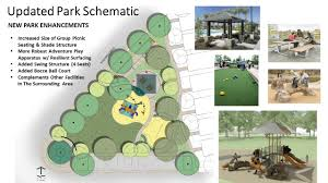 city of west sacramento major planning projects housing elevations 1 proposed housing elevations 2 site plan southern elevation staff contact justin hardy senior planner