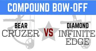Bear Cruzer Vs Diamond Infinite Edge Bows Compared