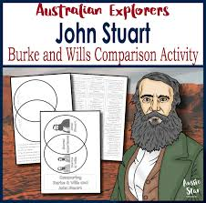 Comparison Venn Diagram Australian Explorers John Stuart Burke And Wills Comparison Venn Diagram
