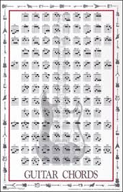 Guitar Chords Poster Printed Educational Instructional