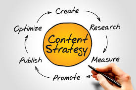 Content Challenges What Is A Content Strategy Odyssiant