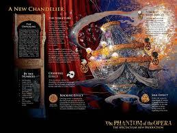 phantom s newest cast member weighs a ton spits smoke and answers to chandy syracuse com phantom of the opera chandelier crash