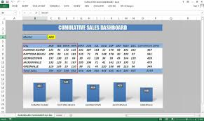 Monthly Dashboard Report Templates Project Status Excel Template Pmo