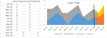 Excel Stacked Line Chart Shows Transition To 0 When Empty