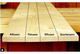 prevent home center wood from warping