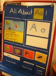 Letterland Chart Pocket Chart For Letterland Teaching Kindergarten
